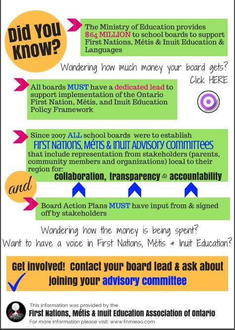board-money